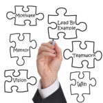 agile coaching rocket nine solutions coaching Partner agile program management development