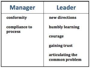 scrum master-manager