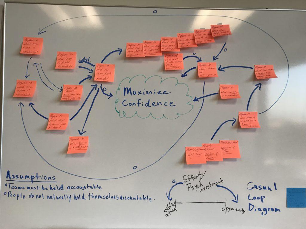 systems thinking, causal loop, correcting assumptions