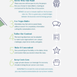 Why Host an Internal Agile Overview Class Infographic