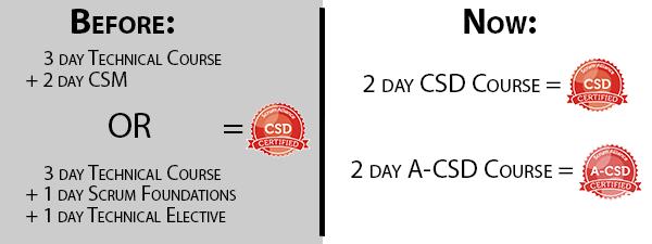 New certified Scrum developer certification path